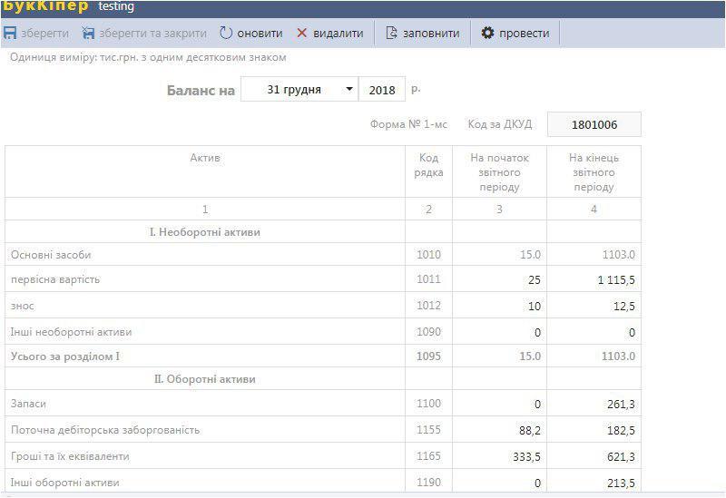 ФОП без доходів не сплачує ЄСВ - БукКіпер