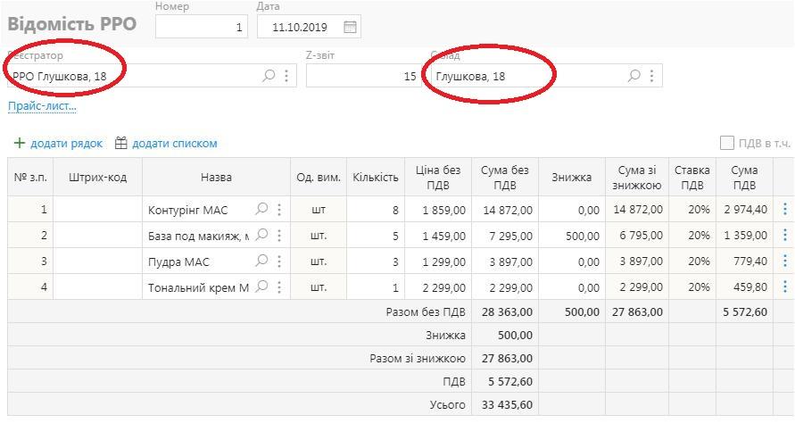 Облік в програмі БукКіпер: бухгалтерія ФОП без бухгалтера