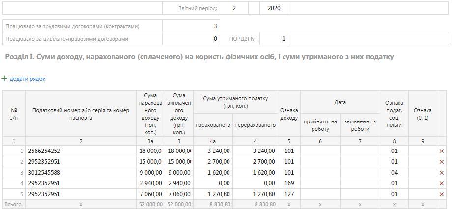 звіт 1ДФ в бухгалтерській програмі БукКіпер