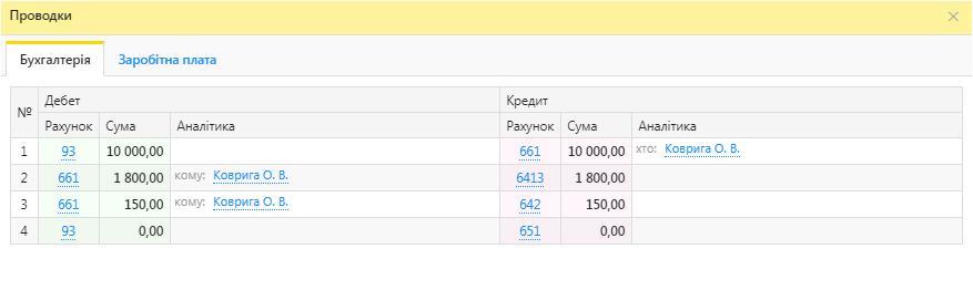 Розрахунок податків із суму орендної плати в програмі для обліку БукКіпер
