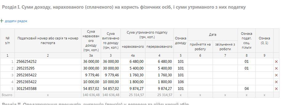 звіт 1ДФ в програмі для обліку Bookkeeper