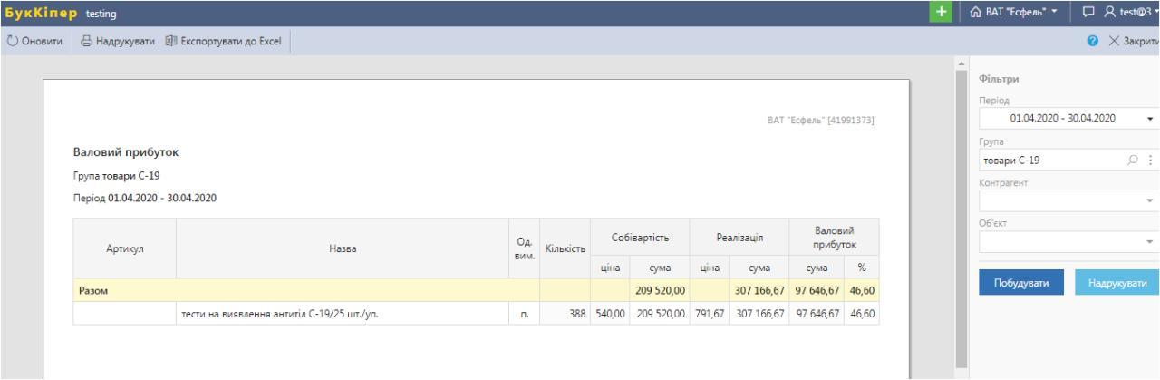 Аналіз прибутковості нового товару в програмі для оперативного обліку БукКіпер