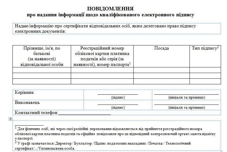 повідомлення про осіб з правом підпису електронних документів