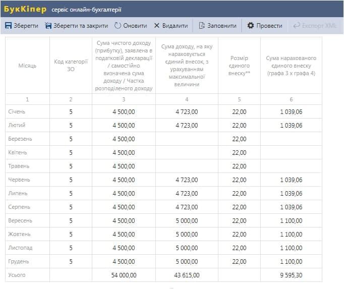Таблиця 1 Д5 для ФОП на загальній системі