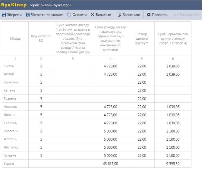 Таблиця 1 звіту Д5 для ФОП без доходу