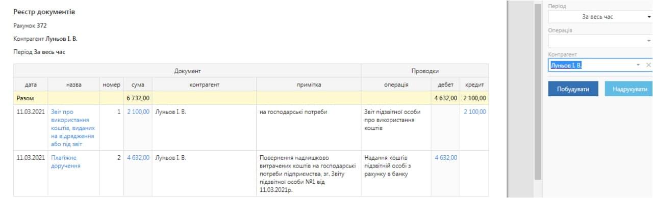 Звіт Реєстр документів