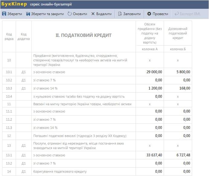 Податковий кредит з ПДВ в Декларації з ПДВ в онлайн бухгалтерії БукКіпер