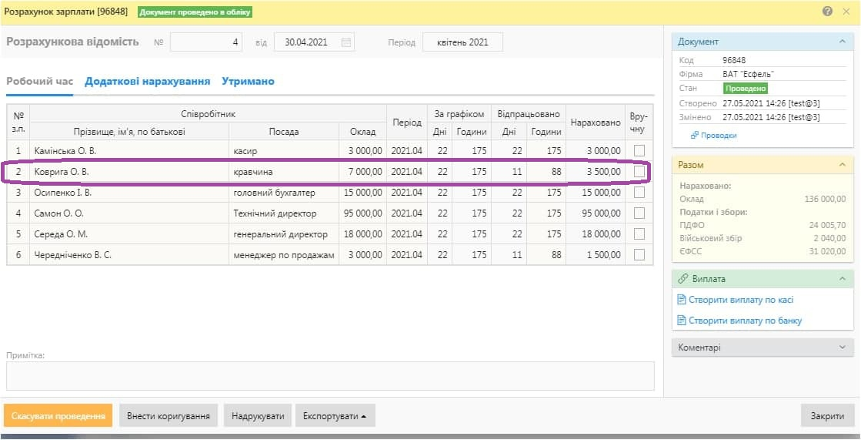 Облік заробітної плати в бухгалтерській програмі БукКіпер