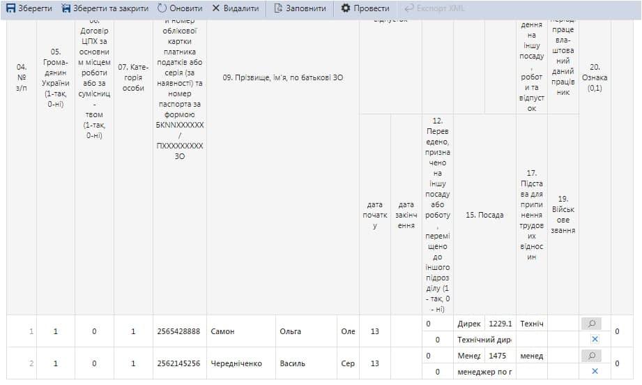 Приклад заповнення таблиці Д5