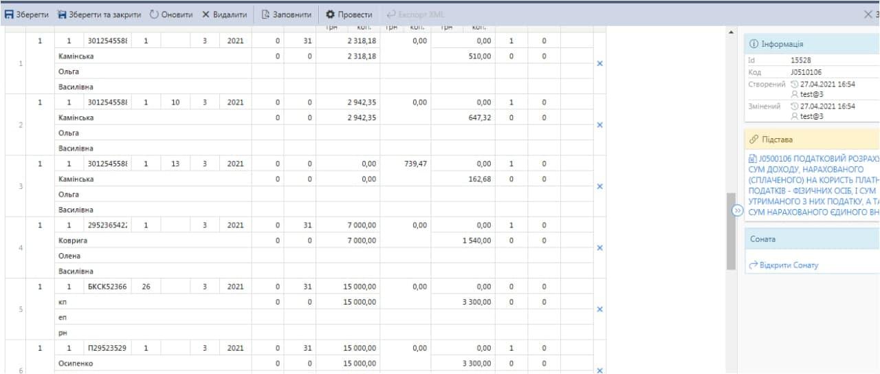 Приклад заповнення таблиці Д1
